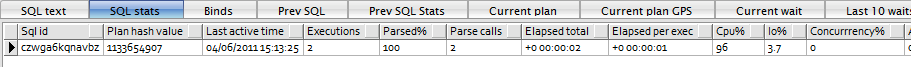 SQL Stats detail tab display